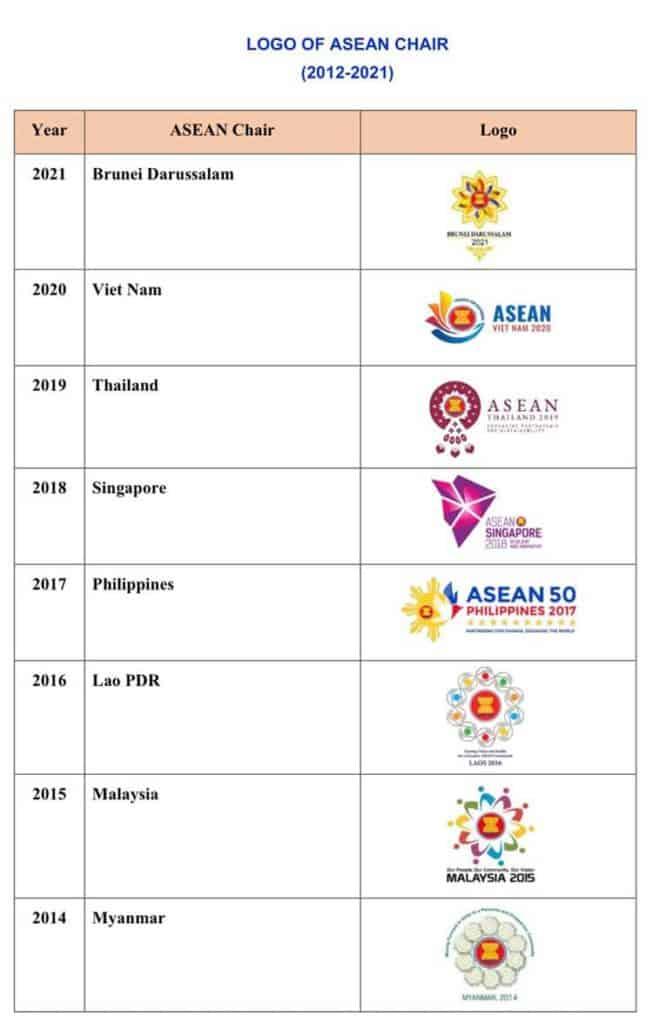 Asean-logo12-21 Jpg